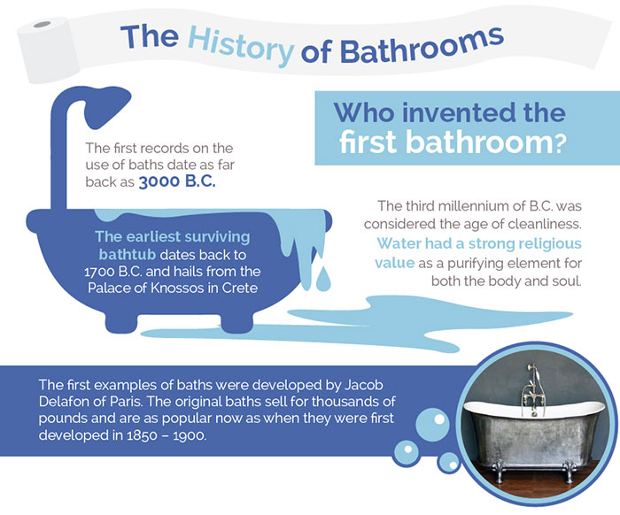 The history of bathrooms