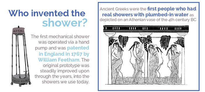 Learn who invented the first shower. The History of Bathrooms